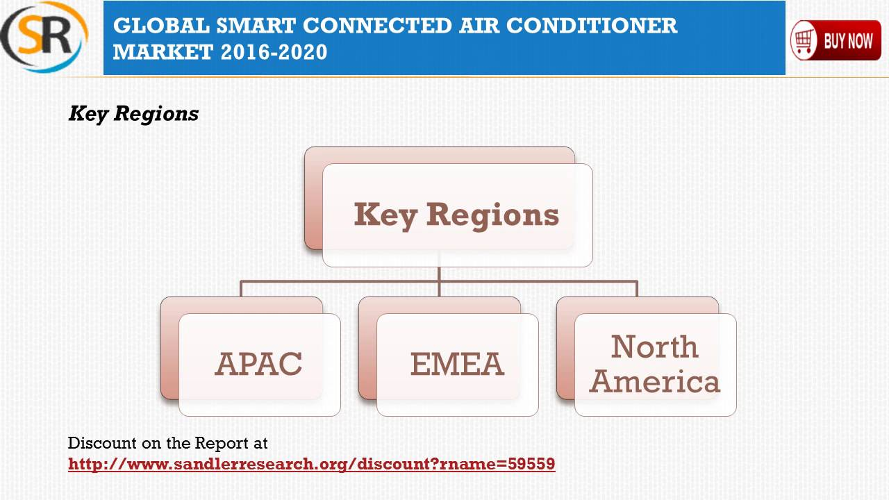 24-2016-2020 Growth Analysis of Global Air Conditioner Market